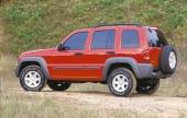 Takräcke och utvändigt monterat reservhjul är standard.